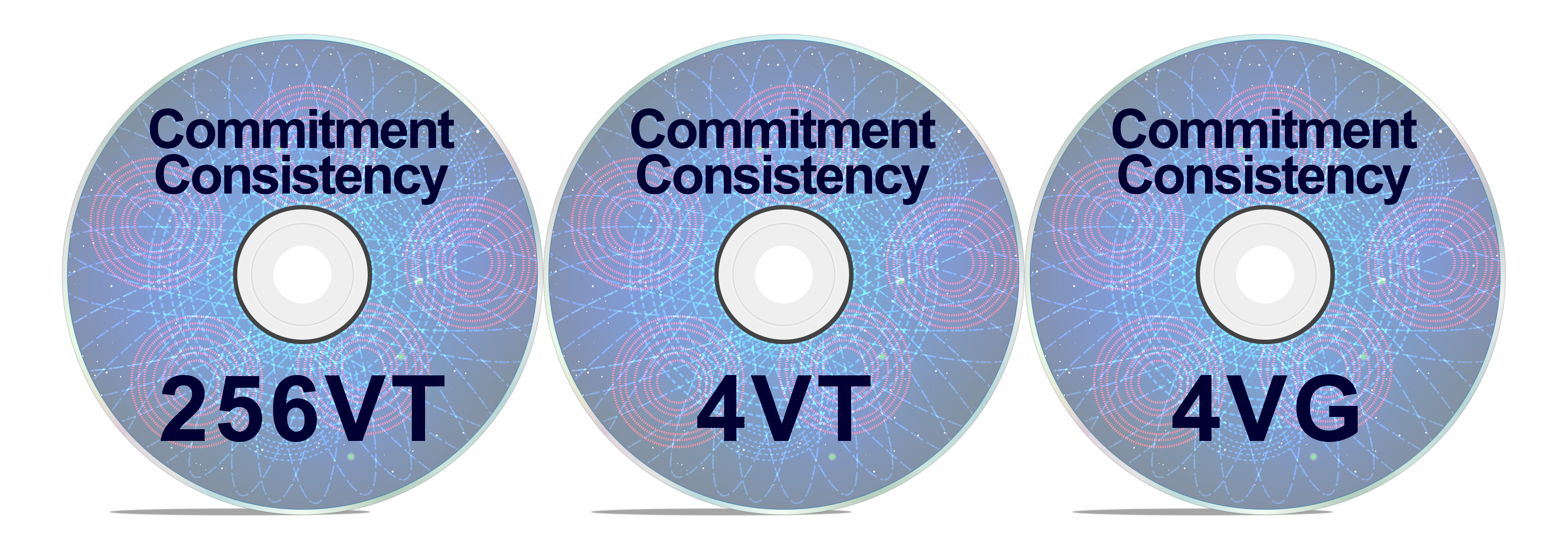 Commitment Consistency